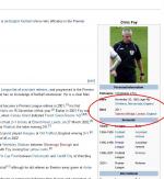 Chris Foy, dupa meciul QPR – Chelsea pe Wikipedia
