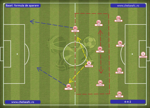 basel-formation-counter