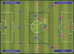 Analiza tactica: Everton vs Chelsea