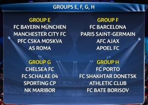 grupa E H 300x214 Tragerile la sorti ale Uefa Champions League