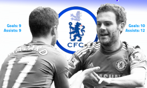 Mata-Vs-Hazard